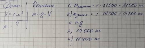 Используя таблицу плотностей веществ, найди массу 1м3 пробки. масса 1м3 пробки равна кг. твёрдое вещ