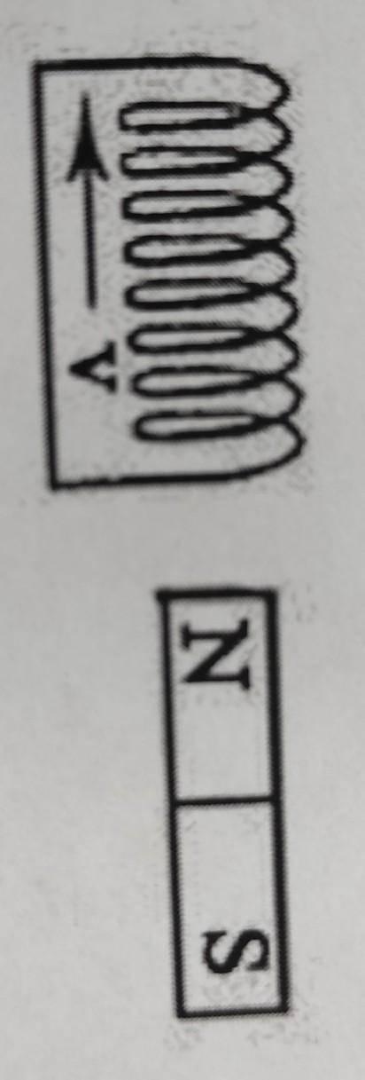 Найти направление индукционного тока в катушке при её движении относительно магнита? Заранее )